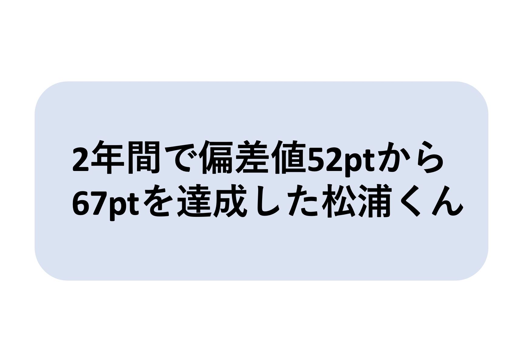 【仙台三高合格】2年間で偏差値...